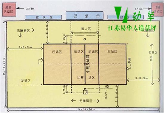 人造草坪厂家设计的排球场尺寸平面图完整版(图)超级实用